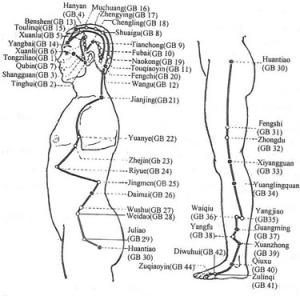 Abnehmen mit Akupunktur: Erfahrungen